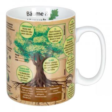 Wissensbecher Bäume und Umwelt